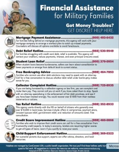 Helplines for Military Families